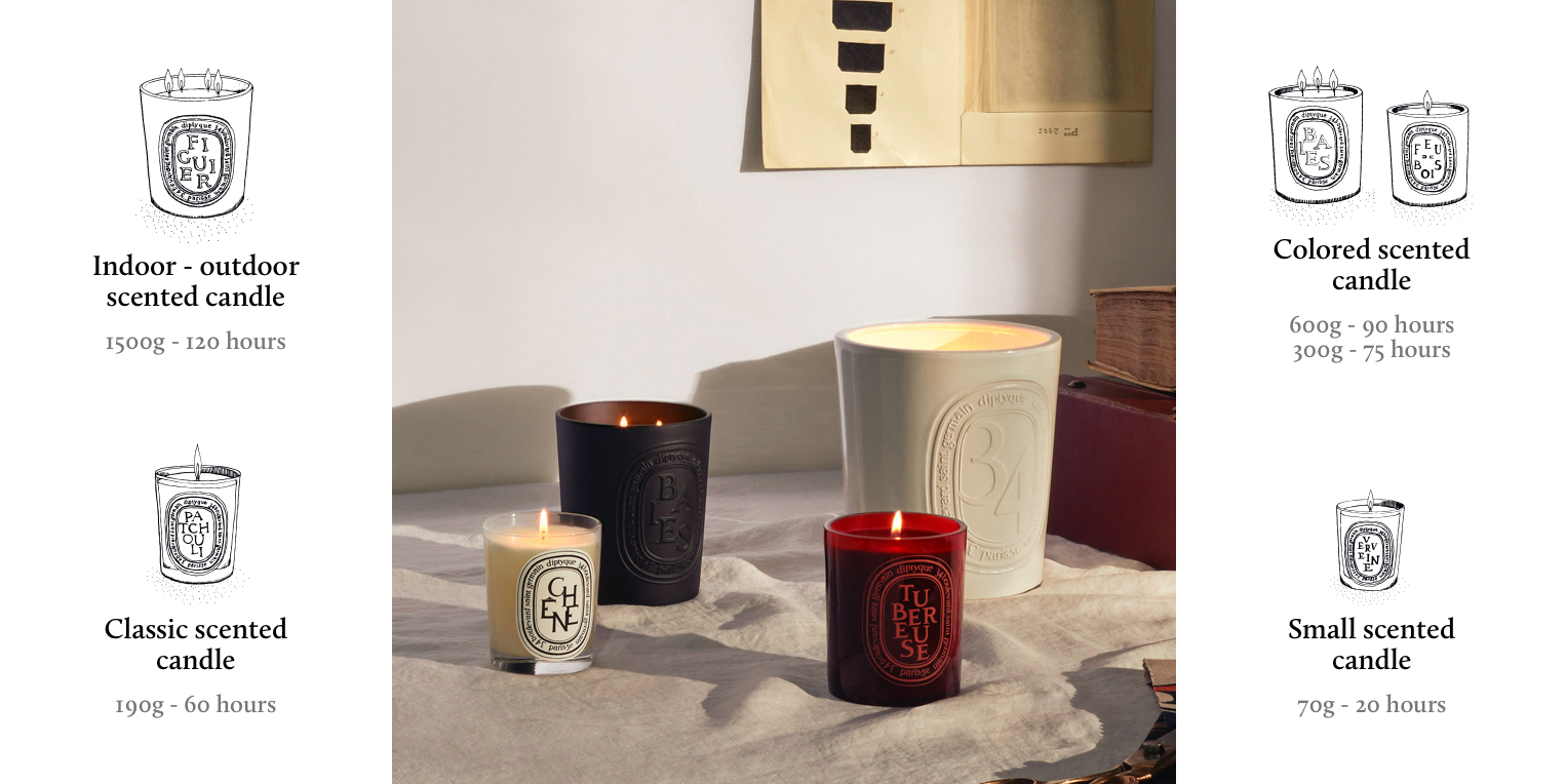 Exquisite Almond small candle   LEGEND OF THE NORTH COLLECTION ...